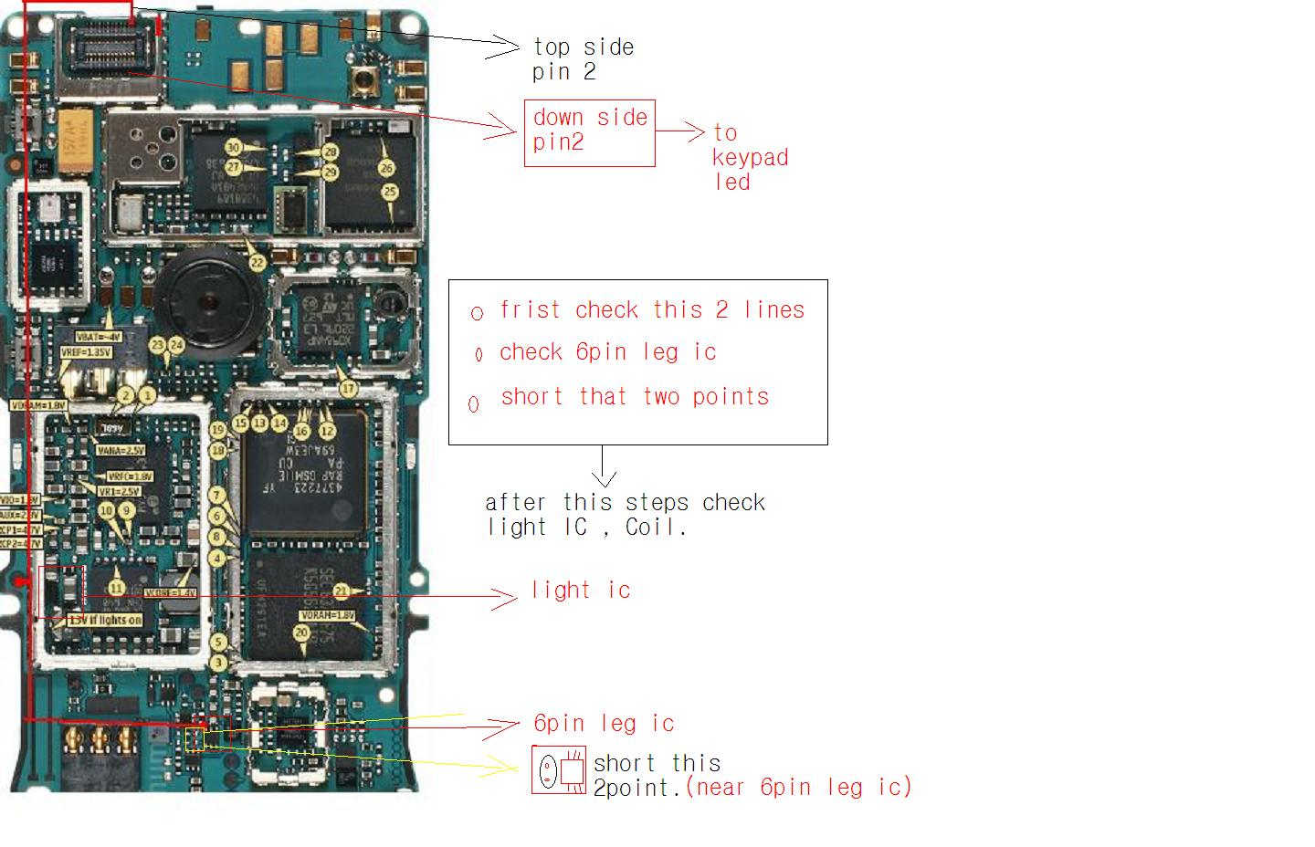 Nokia 3110 Lcd Light Problem Solution Ways Track
