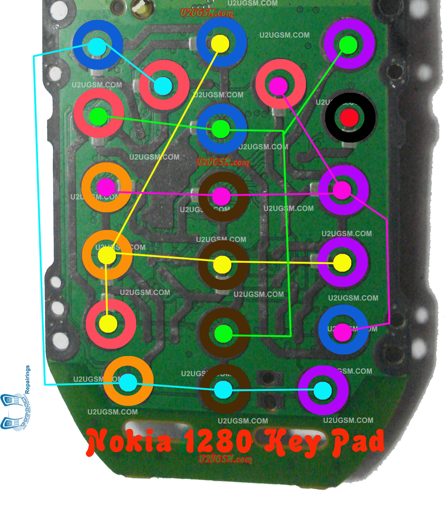 Nokia 1280 Keypad Diagram