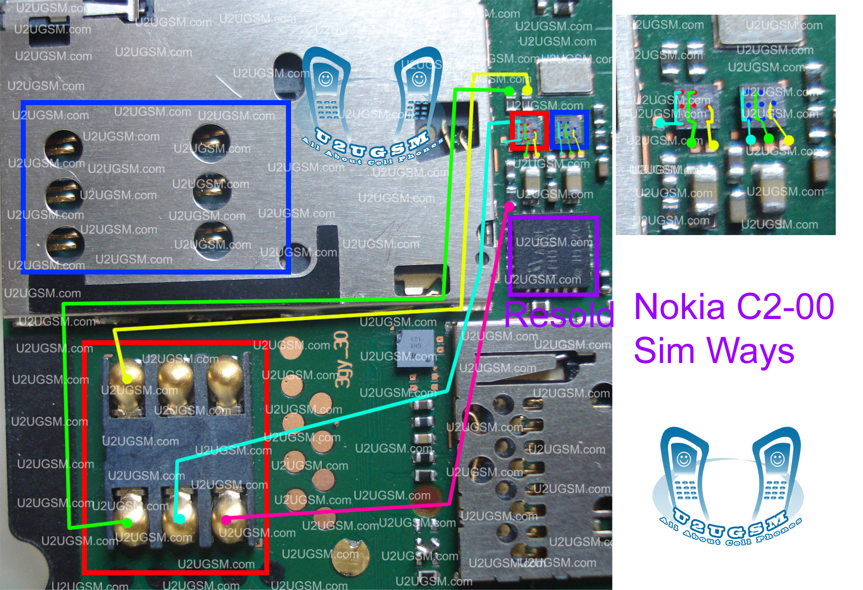 http://www.u2ugsm.com/blog/wp-content/uploads/2012/04/Nokia-C2-00-Insert-Sim-Problem-Solution-Jumpers-Ways..jpg