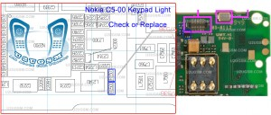 Nokia-C5-00-KeyPad-light