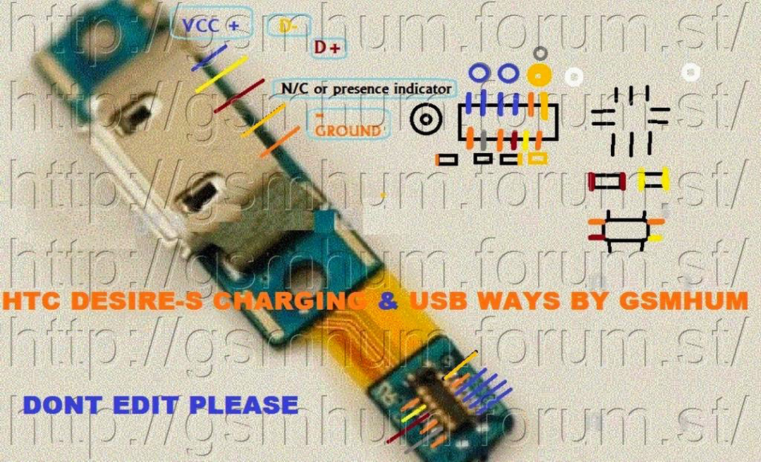 HTC Desire S Charging Solution Jumper Problem Ways Charging Not Supported