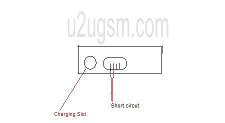 Nokia 2626 insert sim solution with charging base