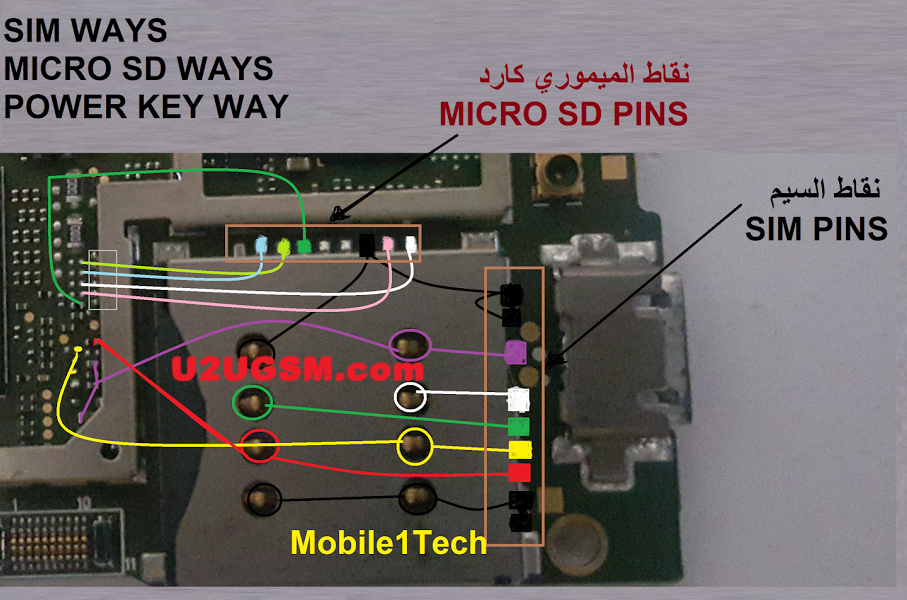 Sony Xperia L Insert Sim Card Problem Solution Jumper Ways