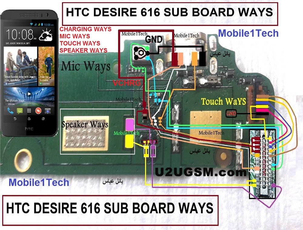 HTC Desire 616 Ringer Solution Jumper Problem Ways