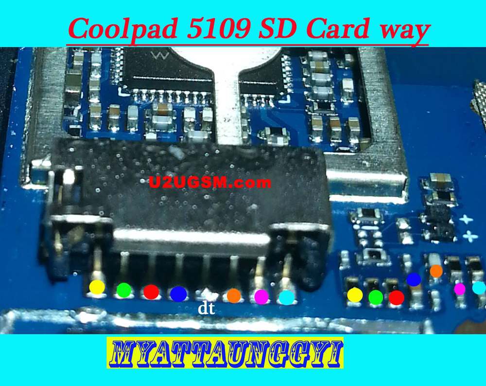 Coolpad 5109 Memory Card Not Working Problem