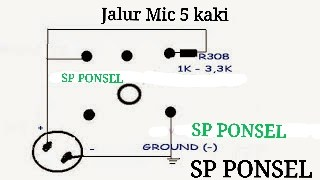 Use Two Point Mic modification in Samsung Galaxy S4 instead of four Points