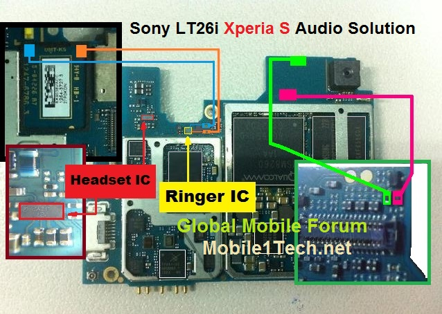 Sony Xperia S LT26i Ringer Solution Jumper Problem Ways