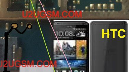 HTC Desire 700 Ringer Solution Jumper Problem Ways
